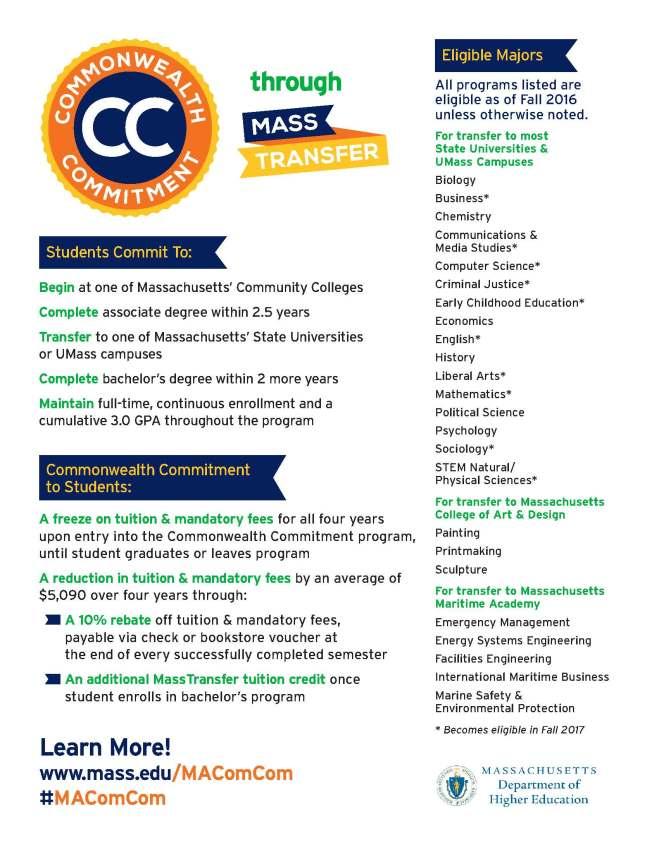 MAComComFactSheet